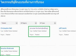 Certified Trainer Individual Thailand